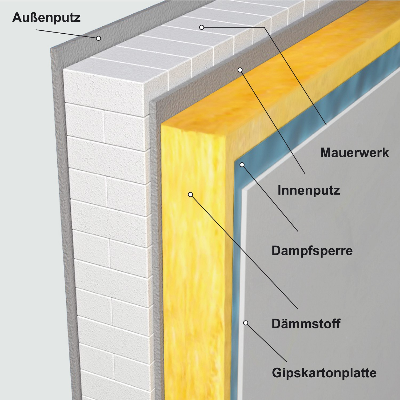 Gut bekannt Dämmung der Außenwand - Stadt Dortmund | ALTBAUNEU OJ21